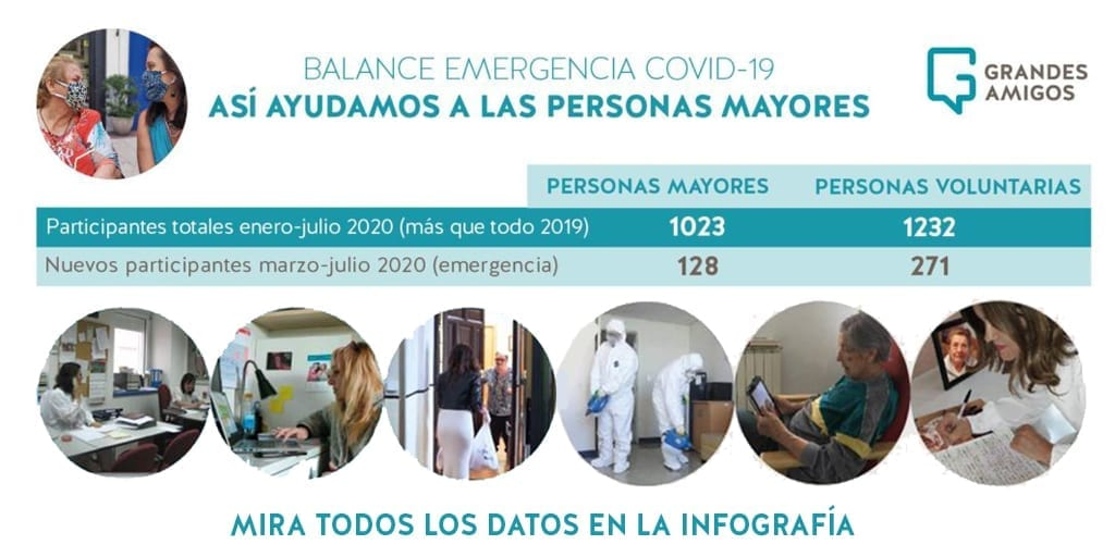 Infografía: así ayudamos a las personas mayores durante el COVID-19